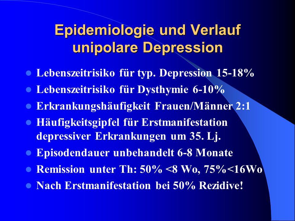 Epidemiologie und Verlauf unipolare Depression