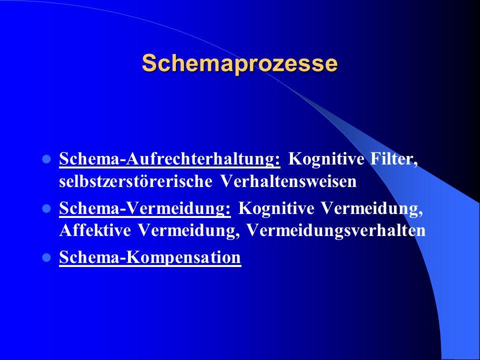 Schemaprozesse Schema-Aufrechterhaltung: Kognitive Filter, selbstzerstörerische Verhaltensweisen.