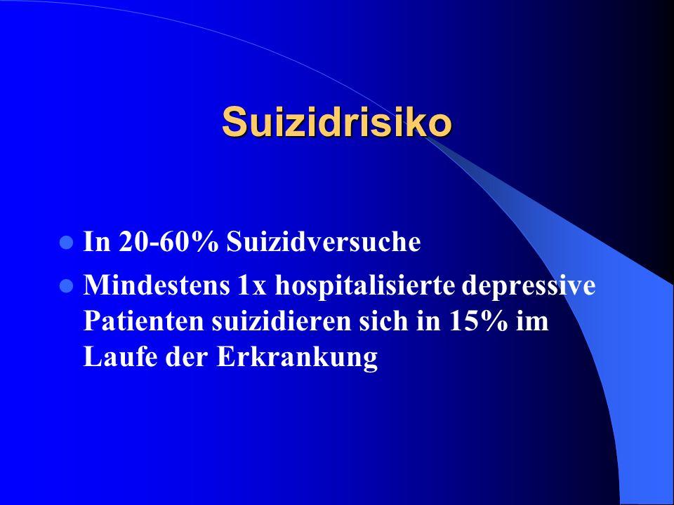 Suizidrisiko In 20-60% Suizidversuche