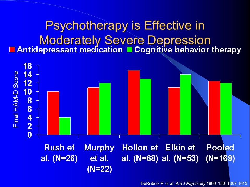 Psychotherapy is Effective in Moderately Severe Depression