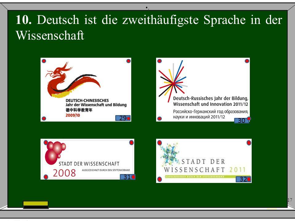 10. Deutsch ist die zweithäufigste Sprache in der Wissenschaft