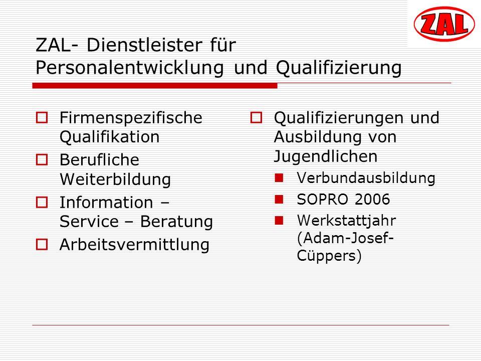 ZAL- Dienstleister für Personalentwicklung und Qualifizierung