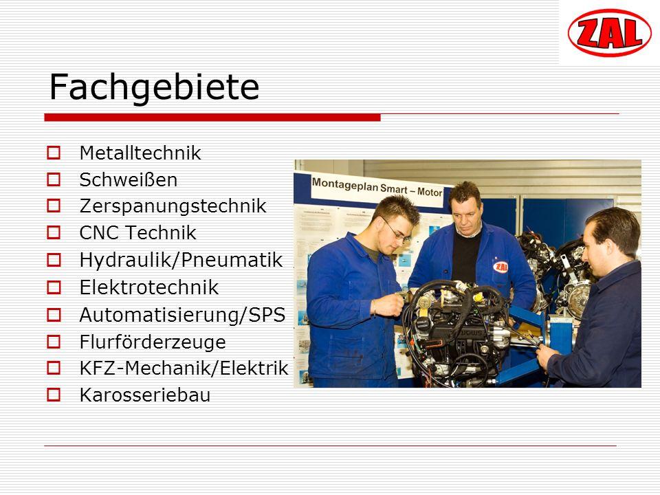 Fachgebiete Hydraulik/Pneumatik Elektrotechnik Automatisierung/SPS