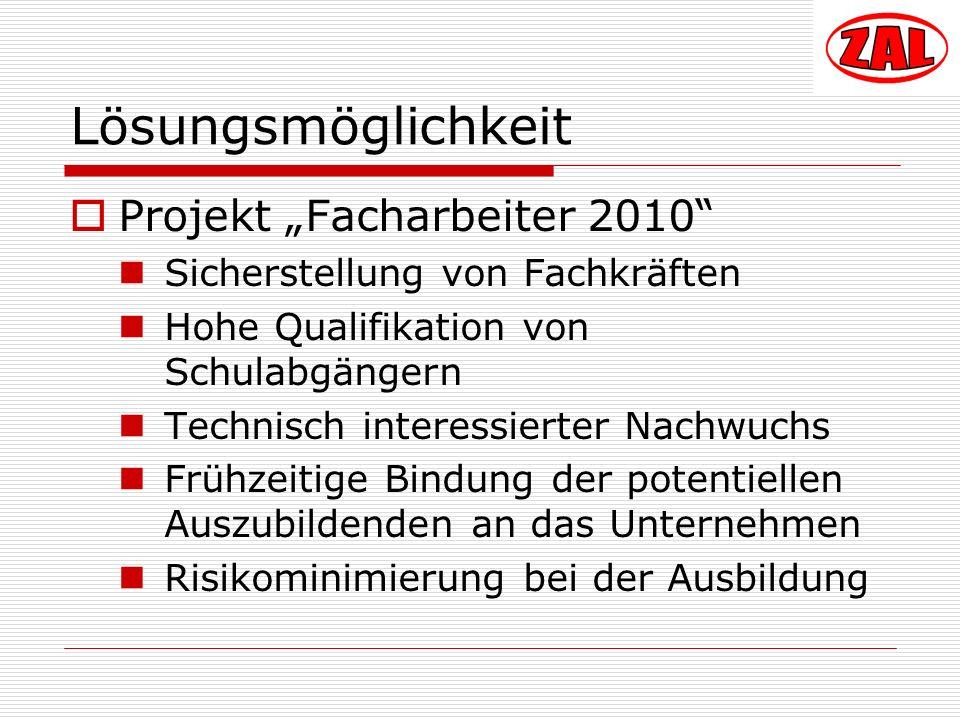 """Lösungsmöglichkeit Projekt """"Facharbeiter 2010"""