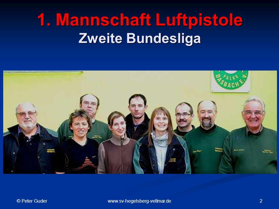 1. Mannschaft Luftpistole Zweite Bundesliga