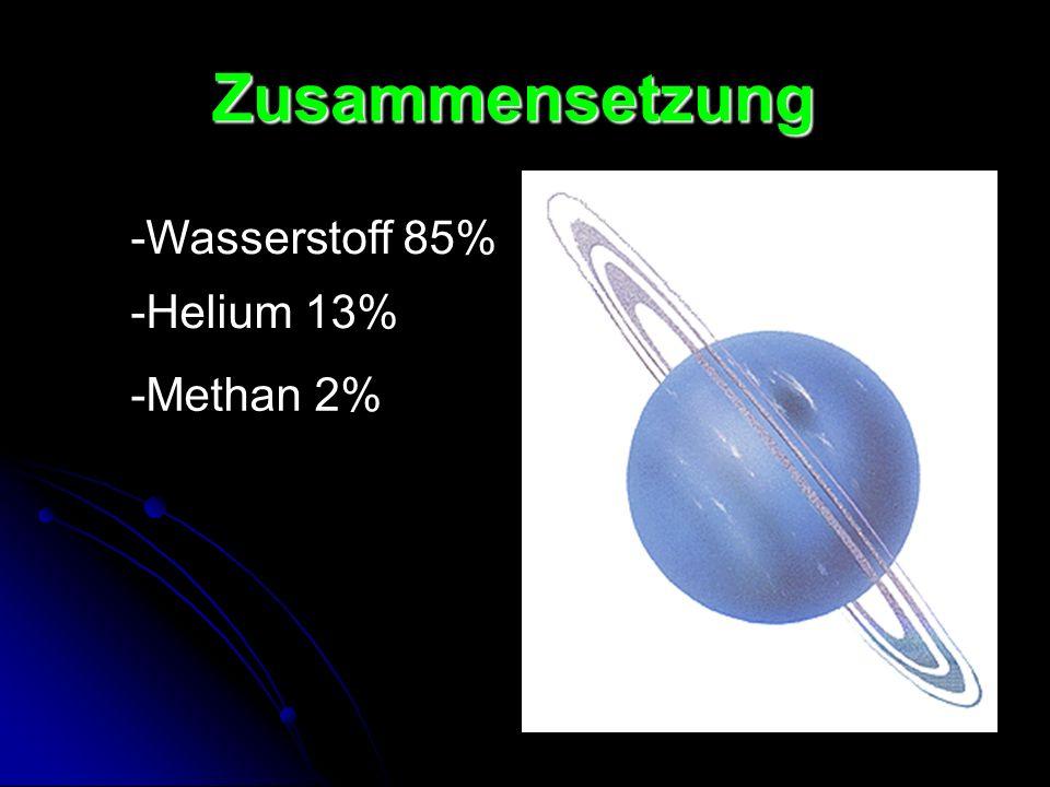 Zusammensetzung -Wasserstoff 85% -Helium 13% -Methan 2%