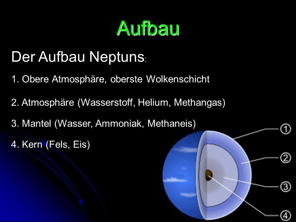Aufbau Der Aufbau Neptuns: 1. Obere Atmosphäre, oberste Wolkenschicht