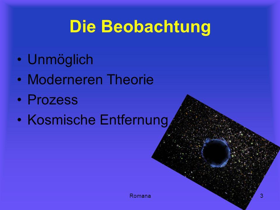 Die Beobachtung Unmöglich Moderneren Theorie Prozess