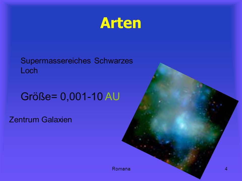Arten Größe= 0,001-10 AU Supermassereiches Schwarzes Loch