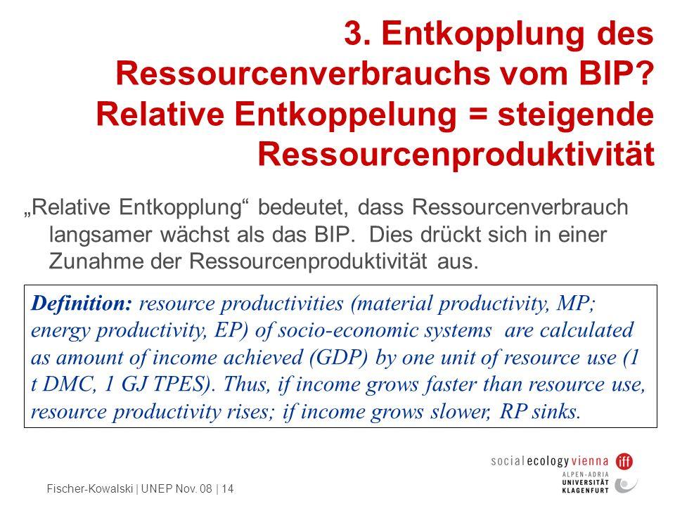 3. Entkopplung des Ressourcenverbrauchs vom BIP