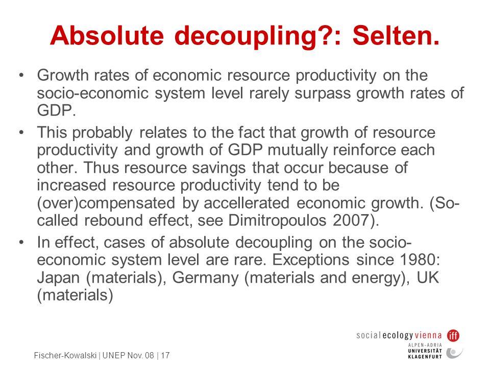 Absolute decoupling : Selten.