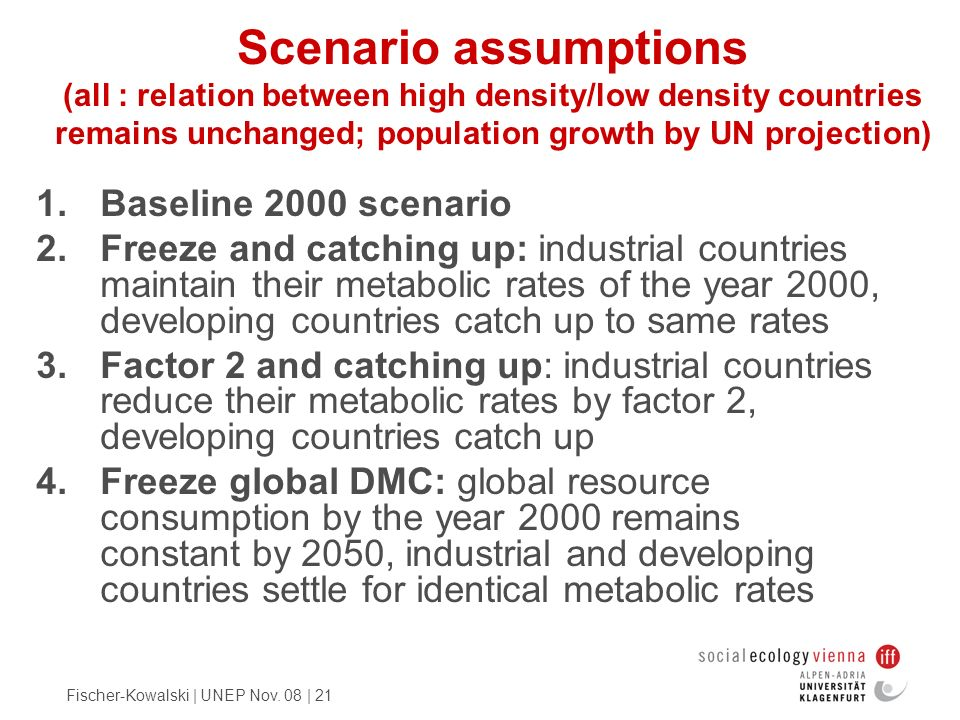 Scenario assumptions (all : relation between high density/low density countries remains unchanged; population growth by UN projection)