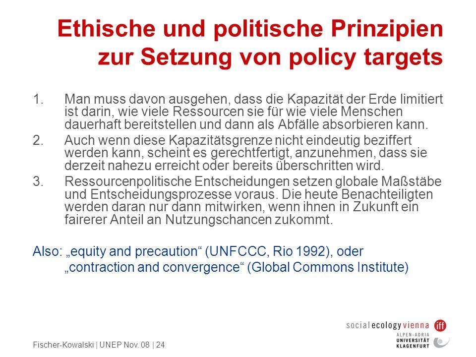 Ethische und politische Prinzipien zur Setzung von policy targets