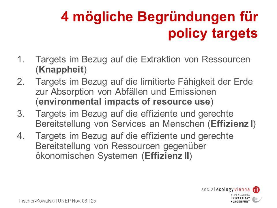 4 mögliche Begründungen für policy targets