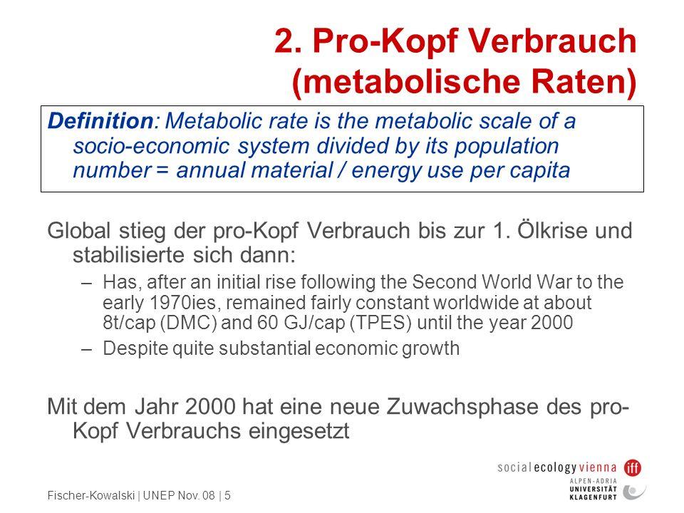 2. Pro-Kopf Verbrauch (metabolische Raten)