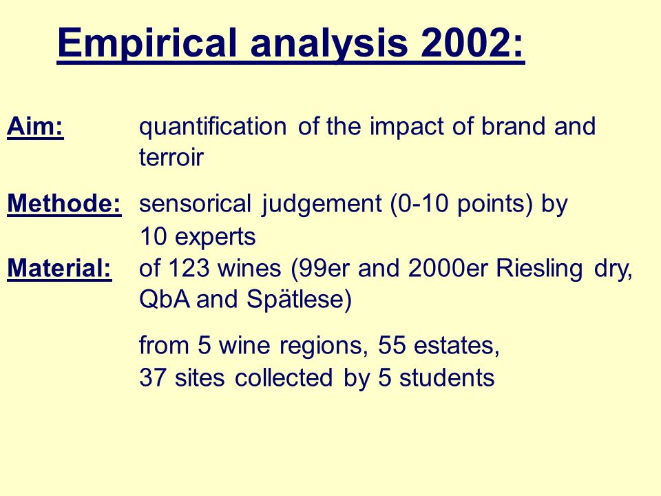 Empirical analysis 2002: Aim: quantification of the impact of brand and terroir. Methode: sensorical judgement (0-10 points) by.