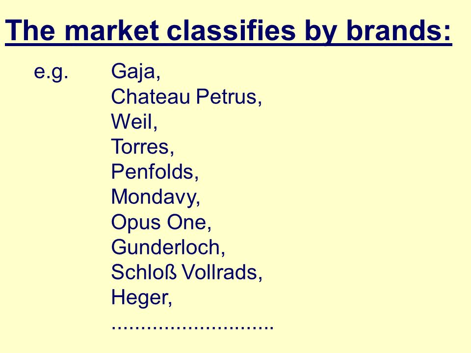 The market classifies by brands: