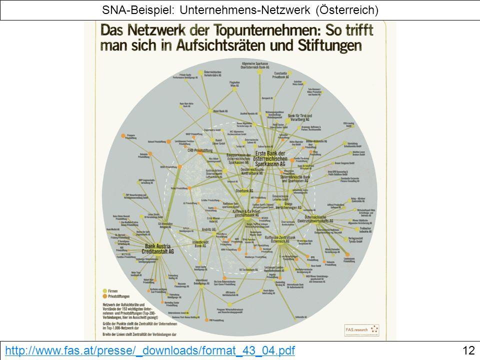 SNA-Beispiel: Unternehmens-Netzwerk (Österreich)