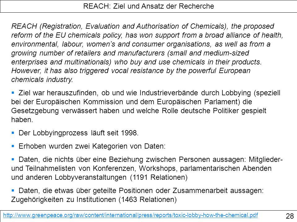 REACH: Ziel und Ansatz der Recherche