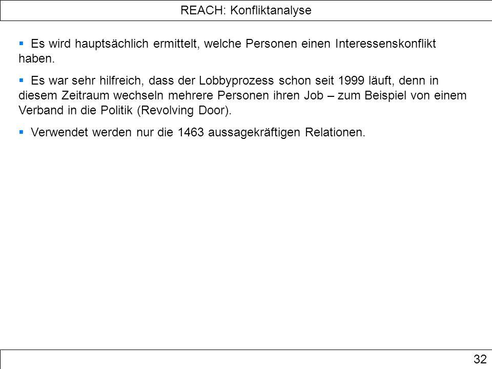 REACH: Konfliktanalyse