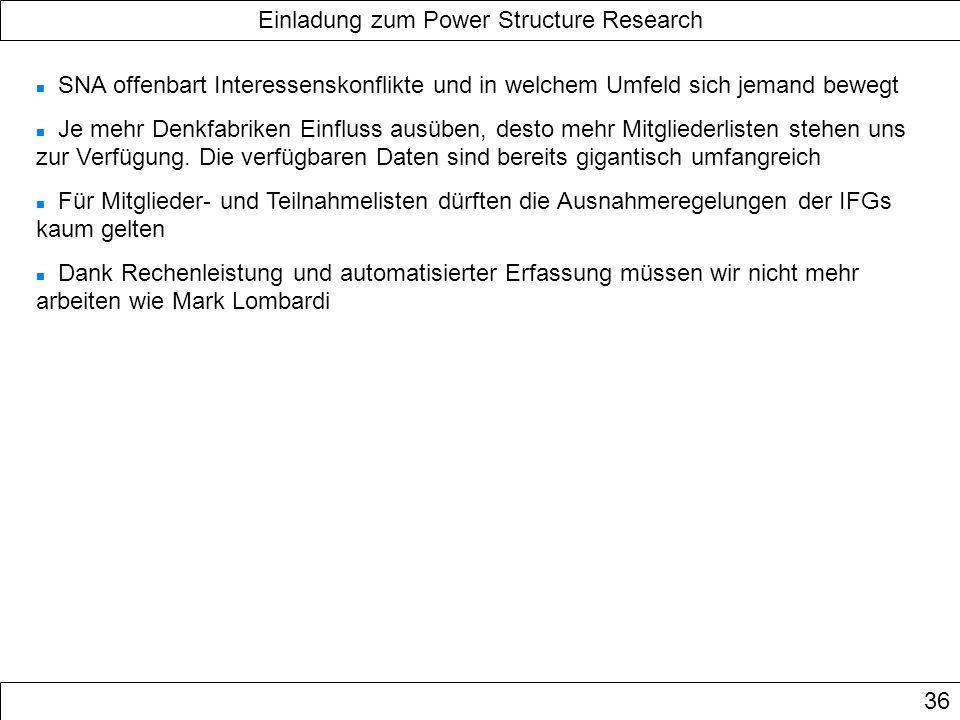 Einladung zum Power Structure Research
