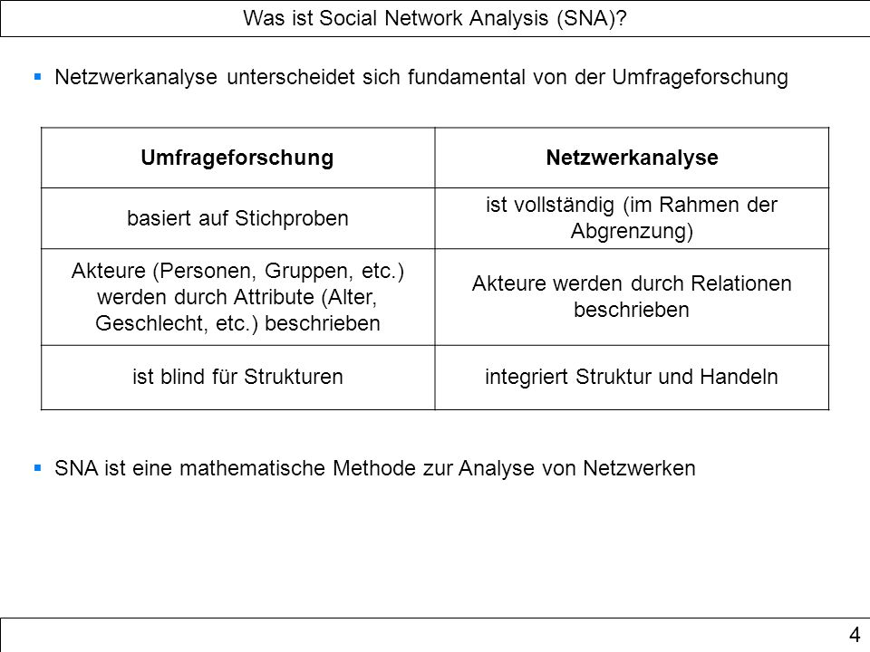 Umfrageforschung Netzwerkanalyse