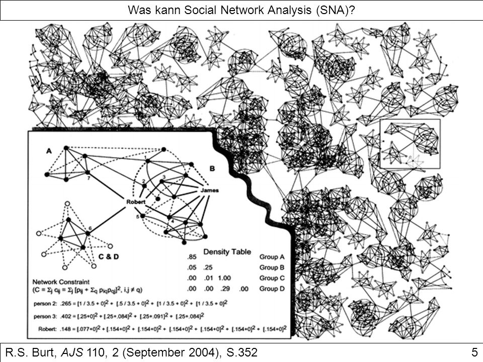 Was kann Social Network Analysis (SNA)