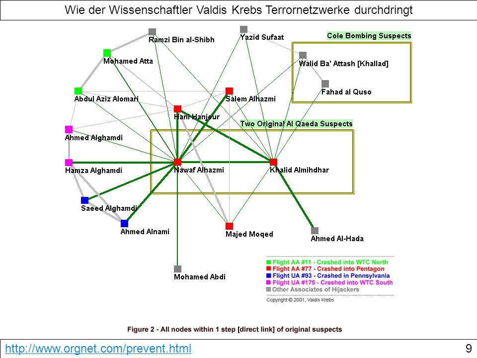 Wie der Wissenschaftler Valdis Krebs Terrornetzwerke durchdringt