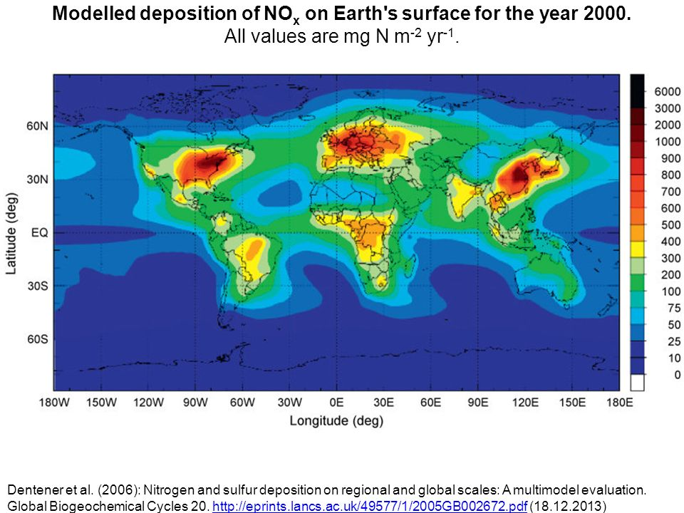 Modelled deposition of NOx on Earth s surface for the year 2000.