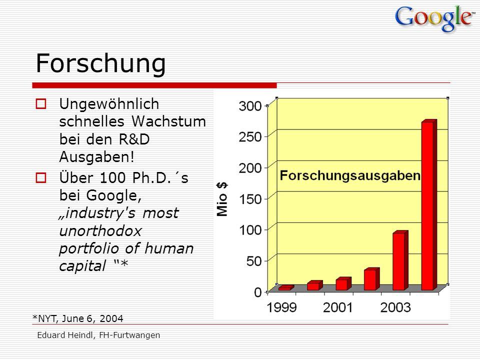 Forschung Ungewöhnlich schnelles Wachstum bei den R&D Ausgaben!