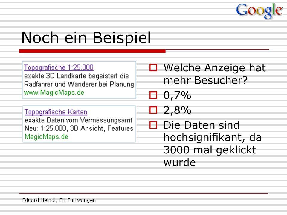 Noch ein Beispiel Welche Anzeige hat mehr Besucher 0,7% 2,8%