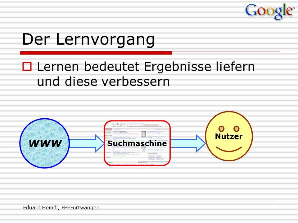 Der Lernvorgang Lernen bedeutet Ergebnisse liefern und diese verbessern. Nutzer. WWW. Suchmaschine.