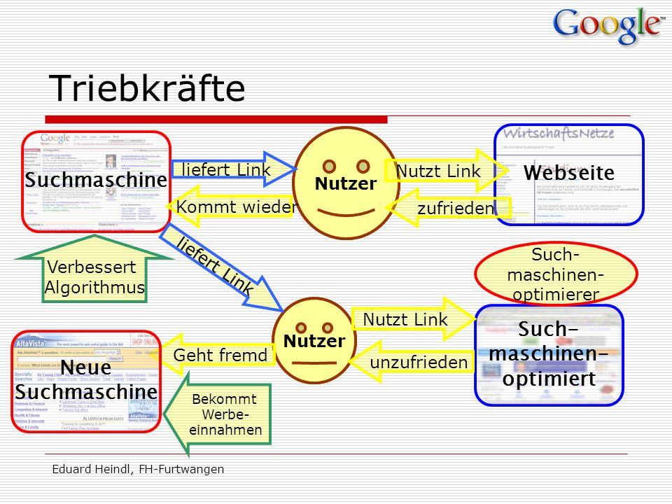 Triebkräfte Webseite Suchmaschine Such- maschinen- optimiert Neue