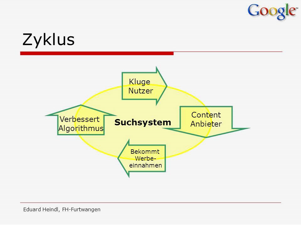 Zyklus Suchsystem Kluge Nutzer Content Verbessert Algorithmus Anbieter