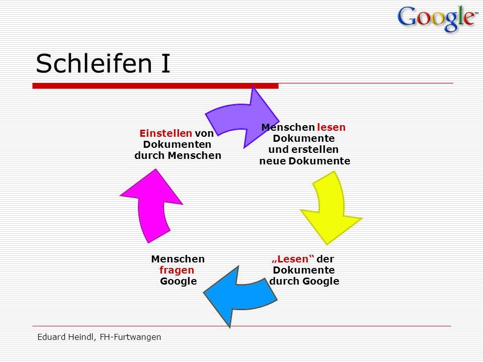 Schleifen I Eduard Heindl, FH-Furtwangen