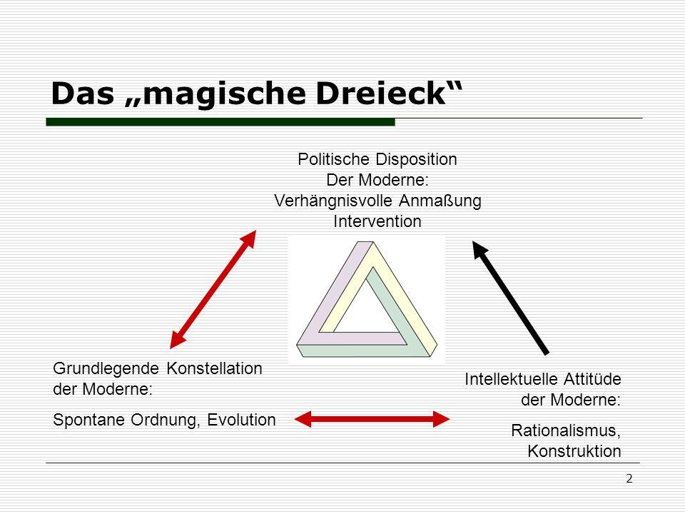 """Das """"magische Dreieck"""