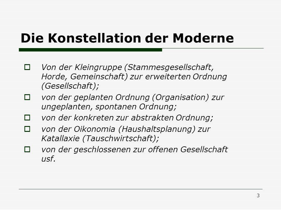 Die Konstellation der Moderne