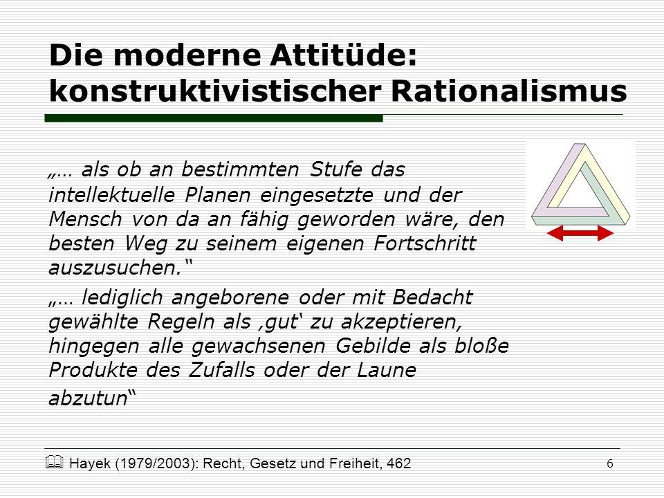 Die moderne Attitüde: konstruktivistischer Rationalismus