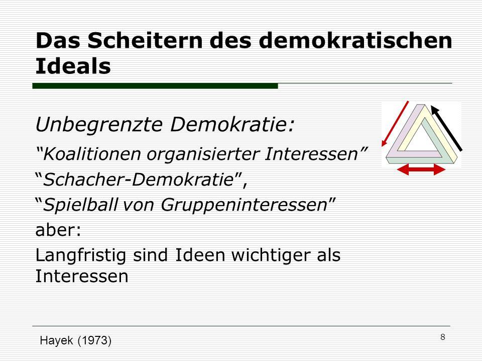 Das Scheitern des demokratischen Ideals