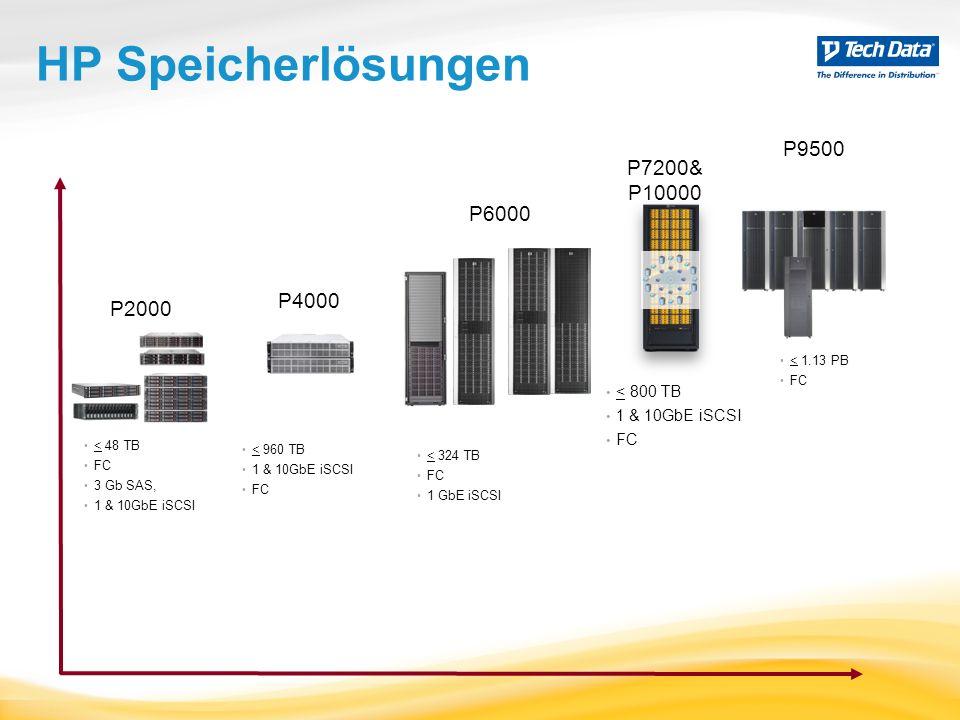 HP Speicherlösungen P9500 P7200& P10000 P6000 P4000 P2000