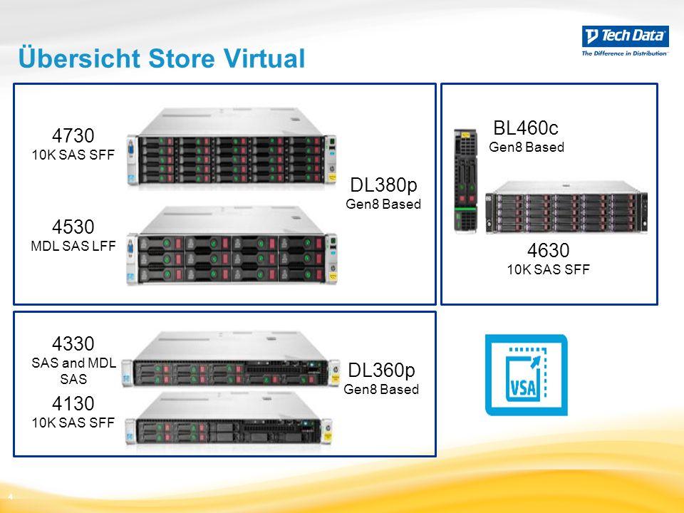 Übersicht Store Virtual