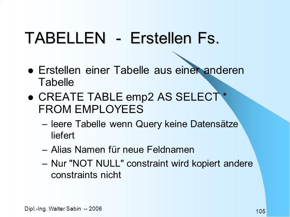 TABELLEN - Erstellen Fs.