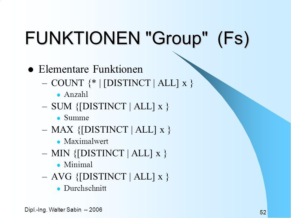 FUNKTIONEN Group (Fs) Elementare Funktionen