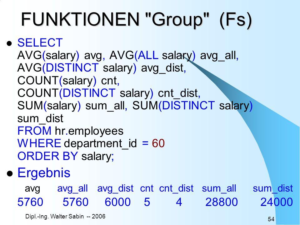 FUNKTIONEN Group (Fs)