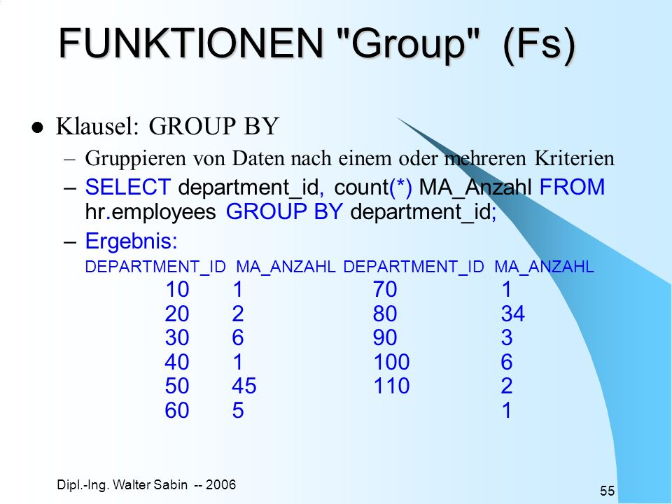 FUNKTIONEN Group (Fs) Klausel: GROUP BY