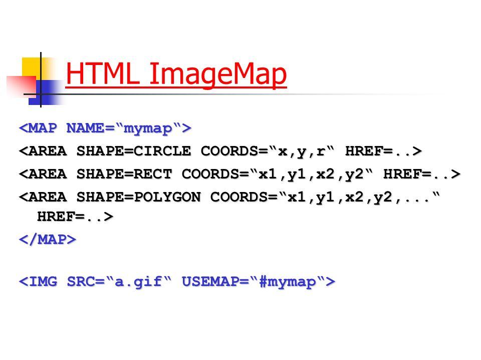 HTML ImageMap <MAP NAME= mymap >