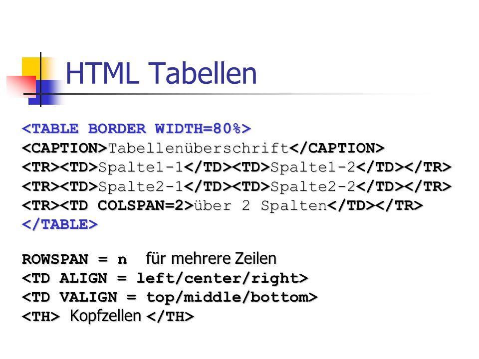 HTML Tabellen <TABLE BORDER WIDTH=80%>