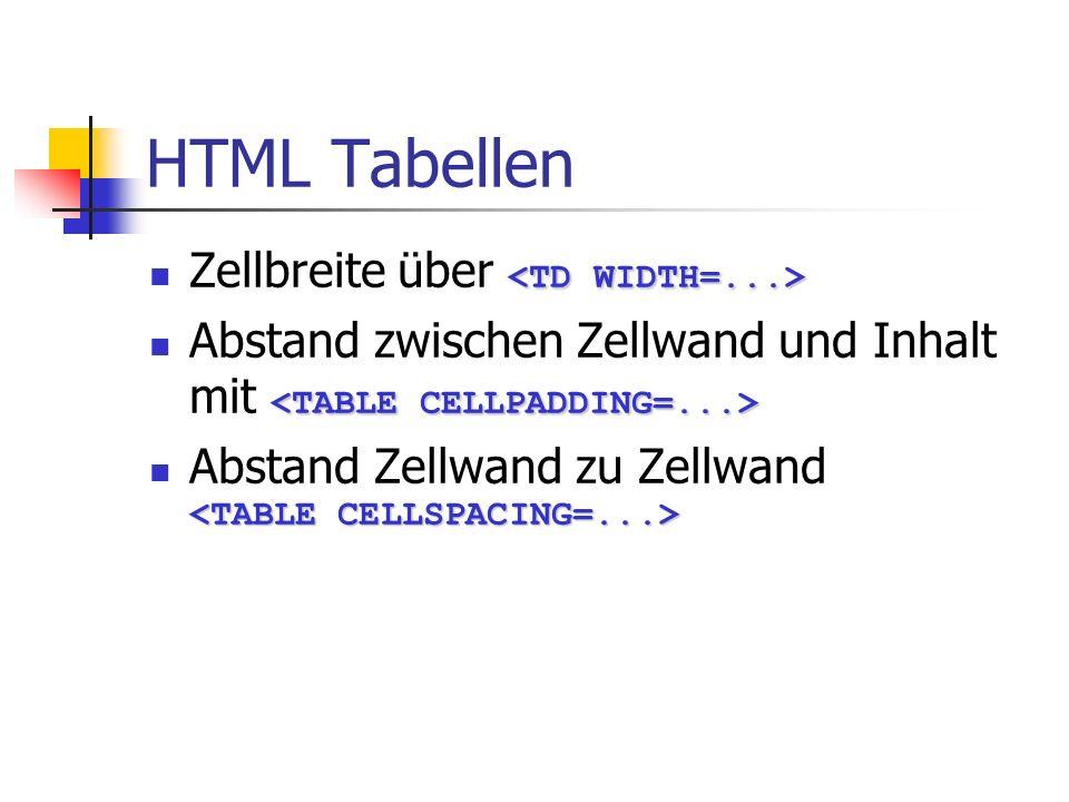 HTML Tabellen Zellbreite über <TD WIDTH=...>