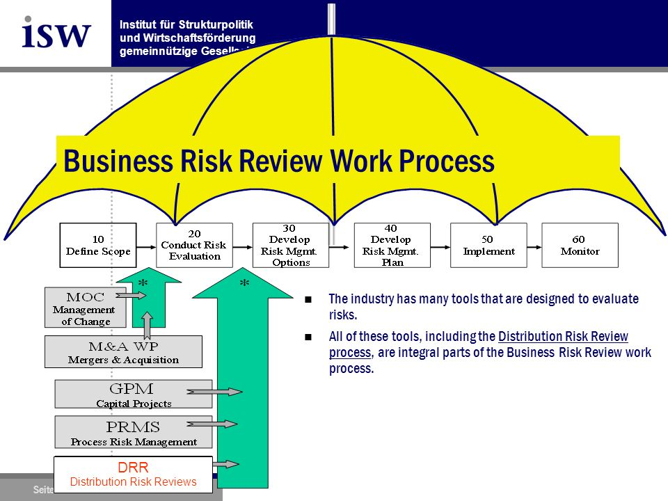 Distribution Risk Reviews