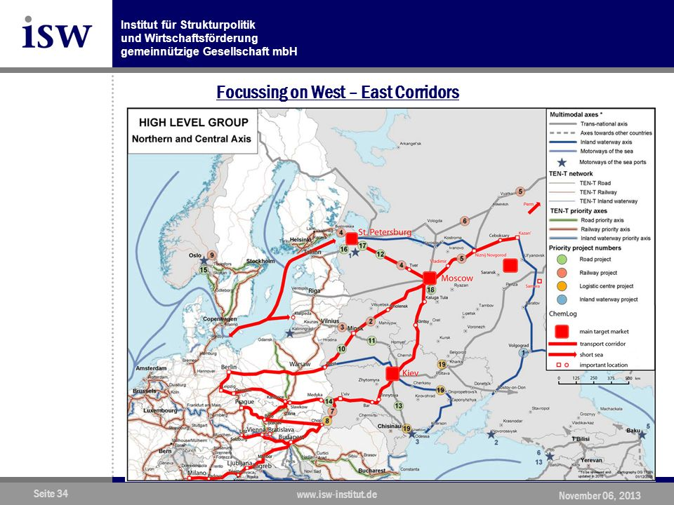 Focussing on West – East Corridors
